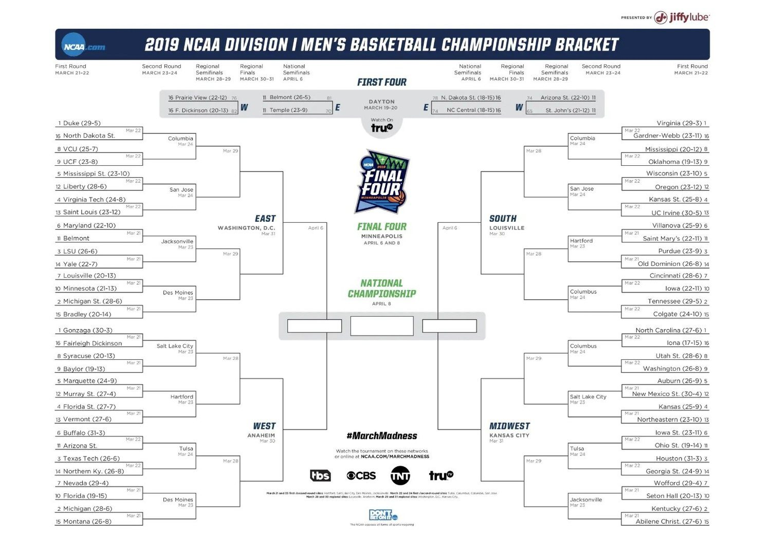 El bracket del March Madness 2019.