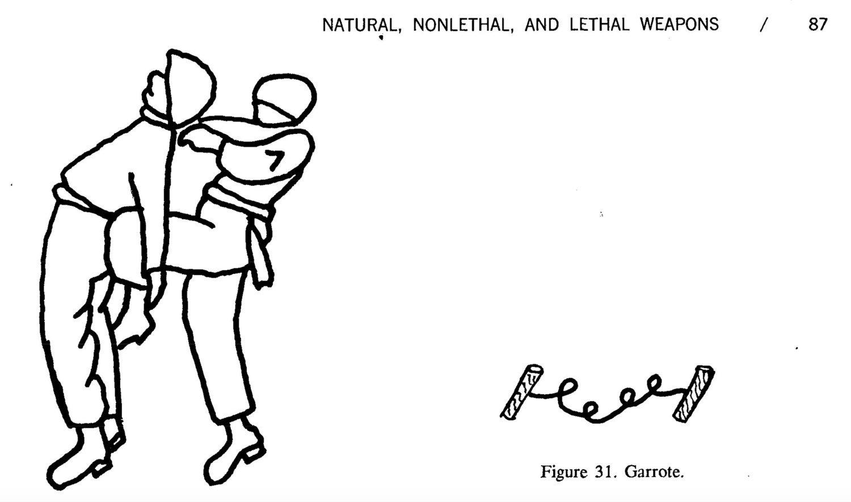 William Powell describió técnicas de lucha cuerpo a cuerpo, además de instrucciones sobre cómo elaborar explosivos caseros.