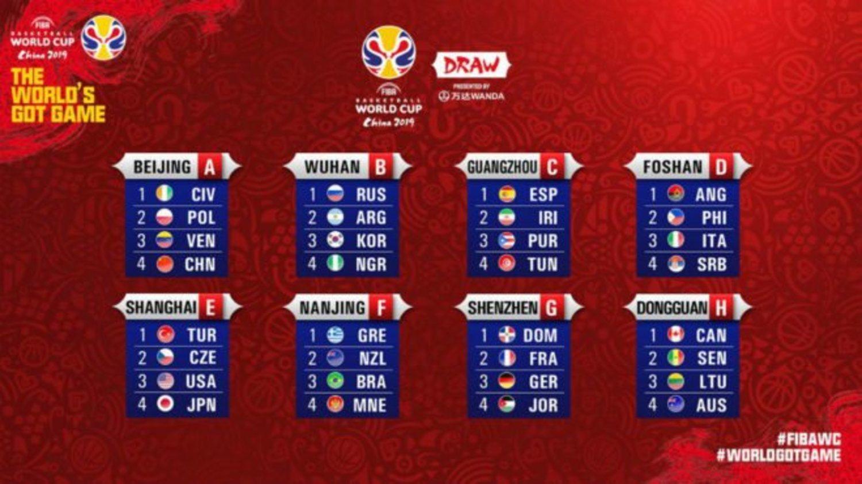 España tendrá rivales asequibles en la fase de grupos.